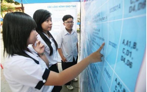 Mức điểm Nhận Hồ Sơ Xét Tuyển Theo Kỳ Thi Thptqg Hệ đại Học Chính Quy Năm 2018